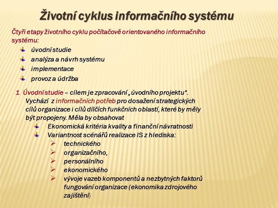Životní cyklus informačního systému