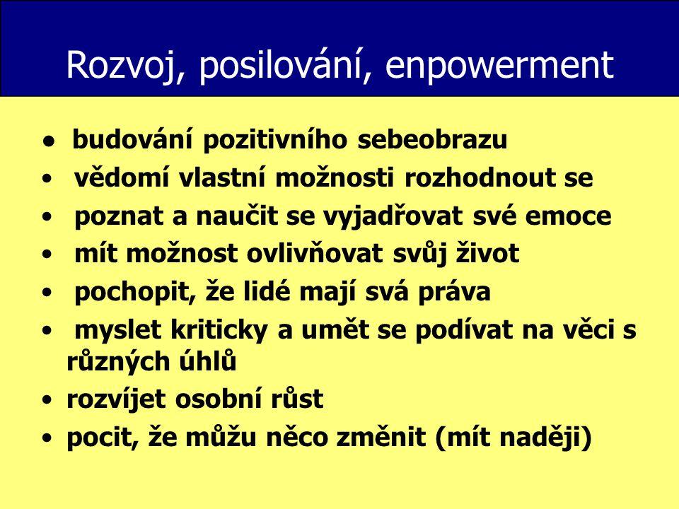 Rozvoj, posilování, enpowerment