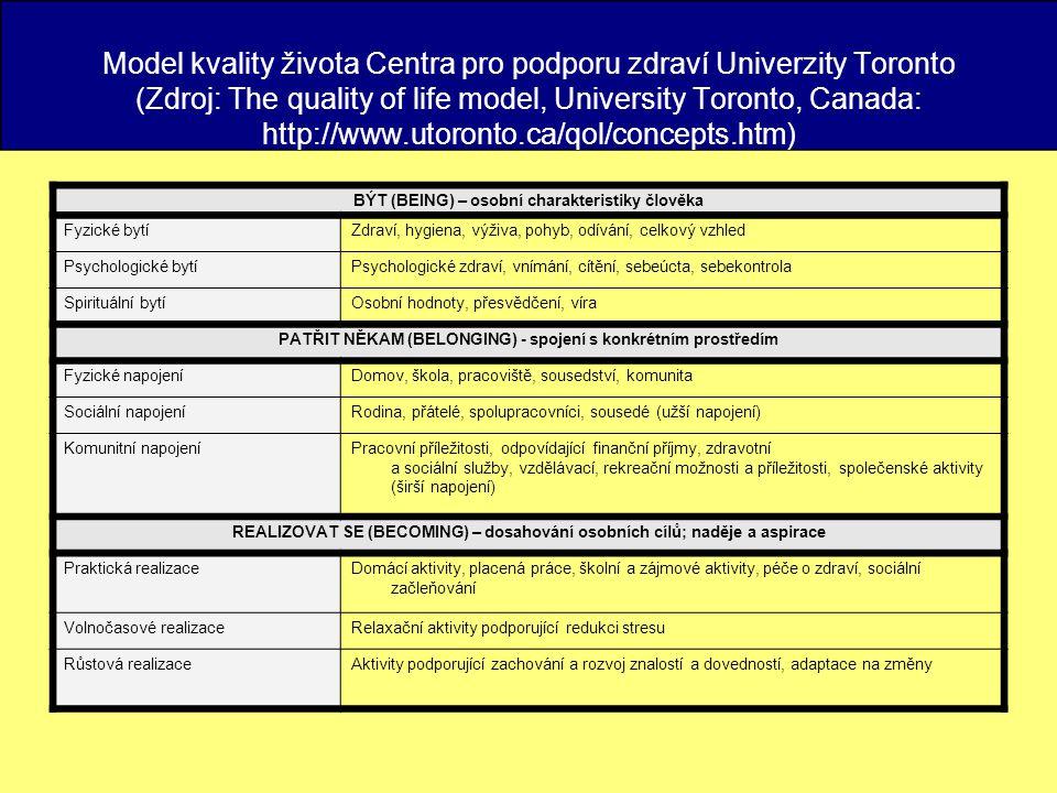 Model kvality života Centra pro podporu zdraví Univerzity Toronto (Zdroj: The quality of life model, University Toronto, Canada: http://www.utoronto.ca/qol/concepts.htm)