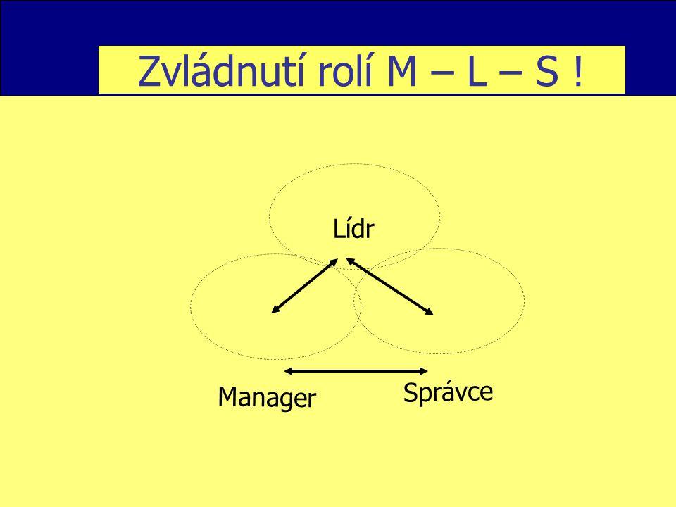 Zvládnutí rolí M – L – S ! Lídr Správce Manager