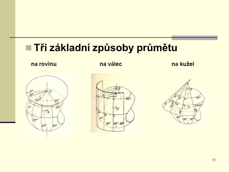 Tři základní způsoby průmětu