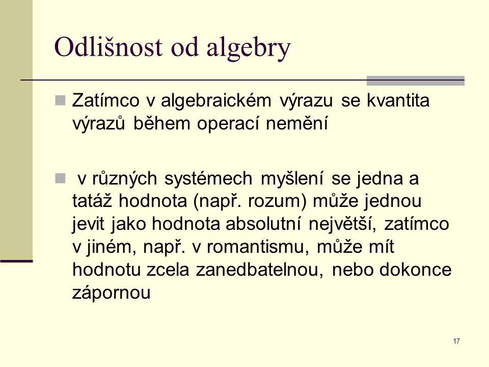 Odlišnost od algebry Zatímco v algebraickém výrazu se kvantita výrazů během operací nemění.