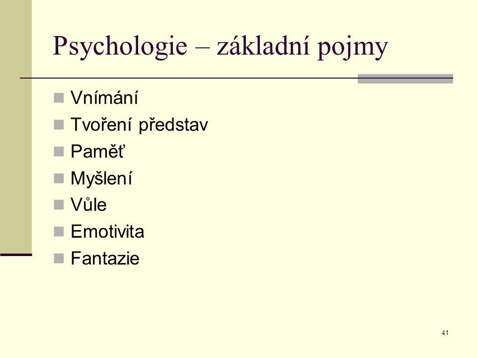 Psychologie – základní pojmy