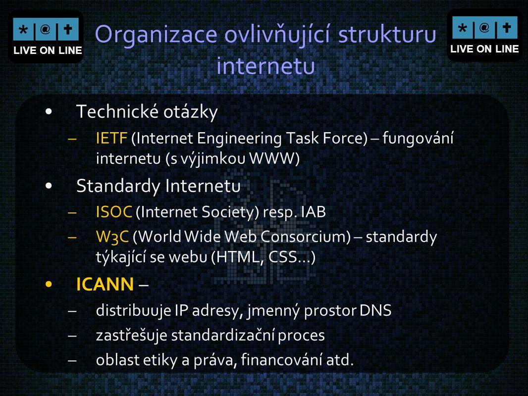 Organizace ovlivňující strukturu internetu