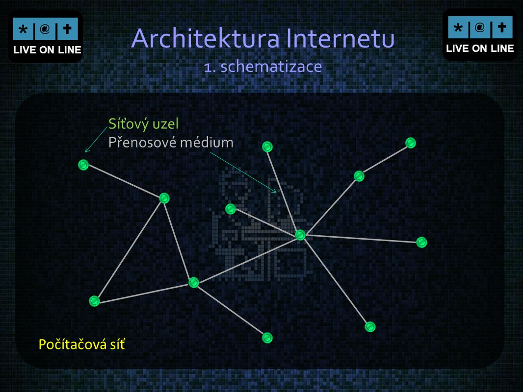 Architektura Internetu 1. schematizace
