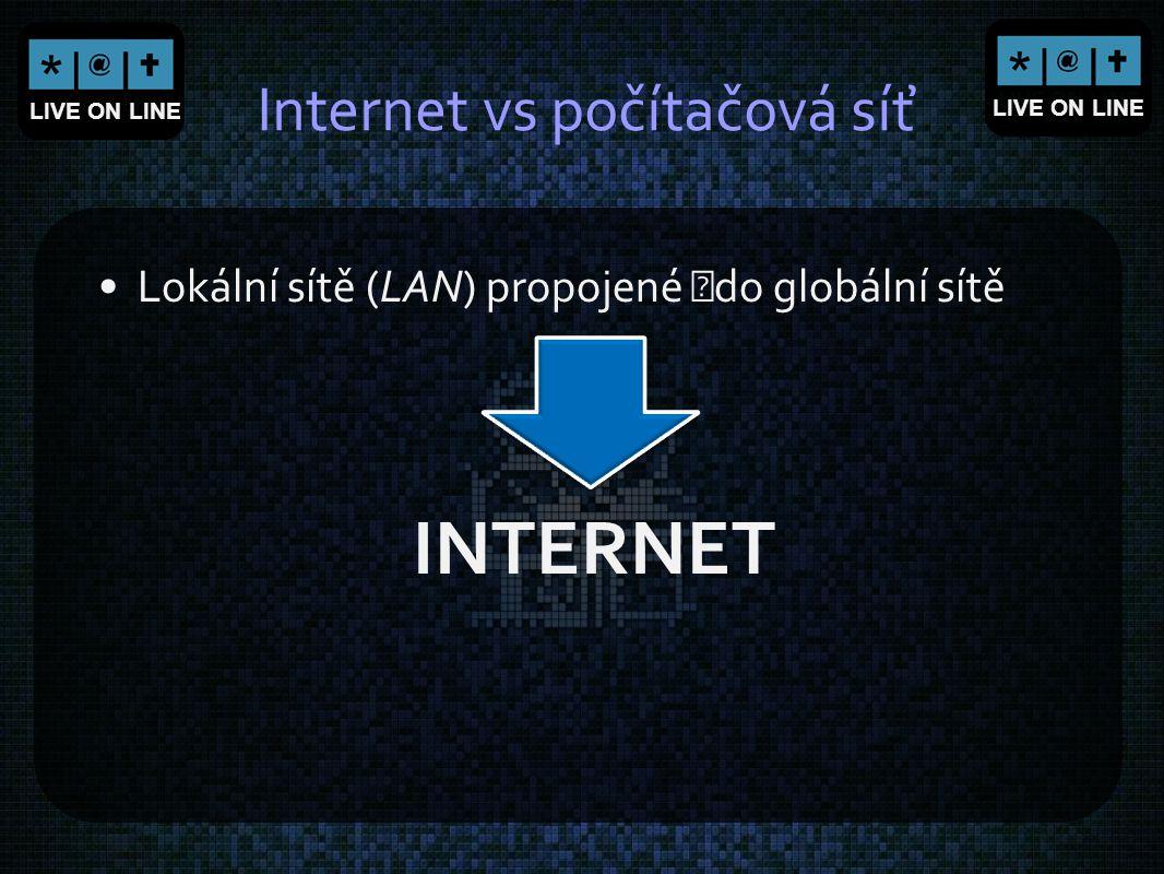 Internet vs počítačová síť