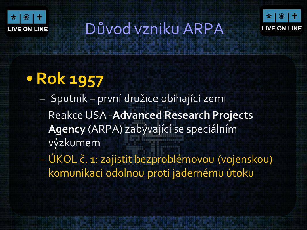 Rok 1957 Důvod vzniku ARPA Sputnik – první družice obíhající zemi