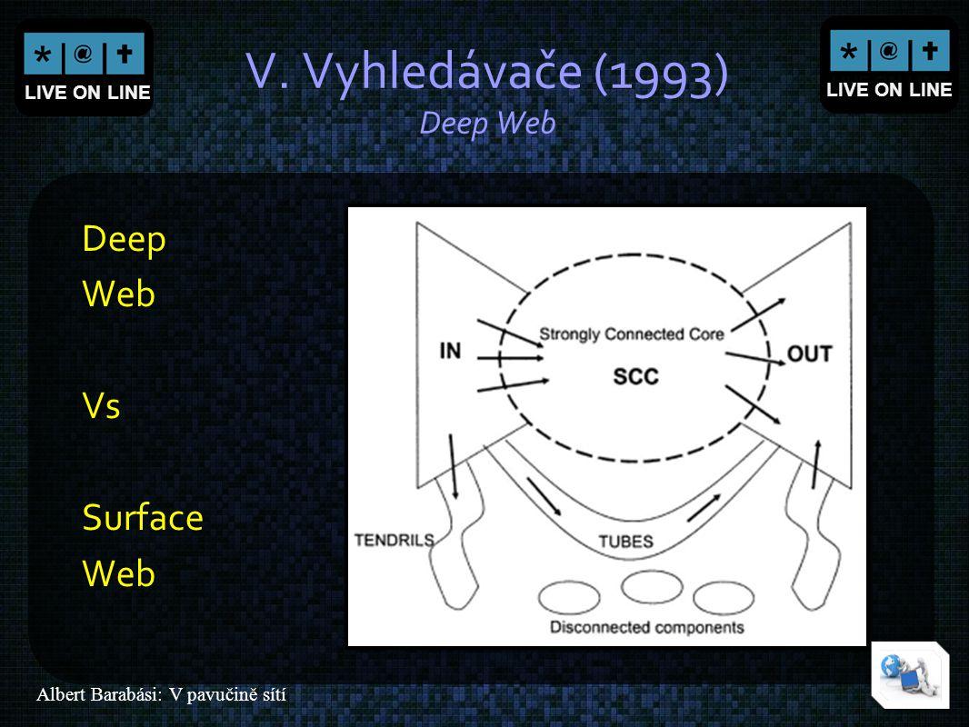 V. Vyhledávače (1993) Deep Web