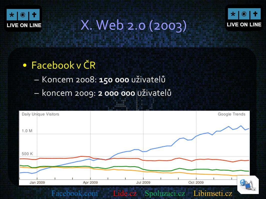 X. Web 2.0 (2003) Facebook v ČR Koncem 2008: 150 000 uživatelů