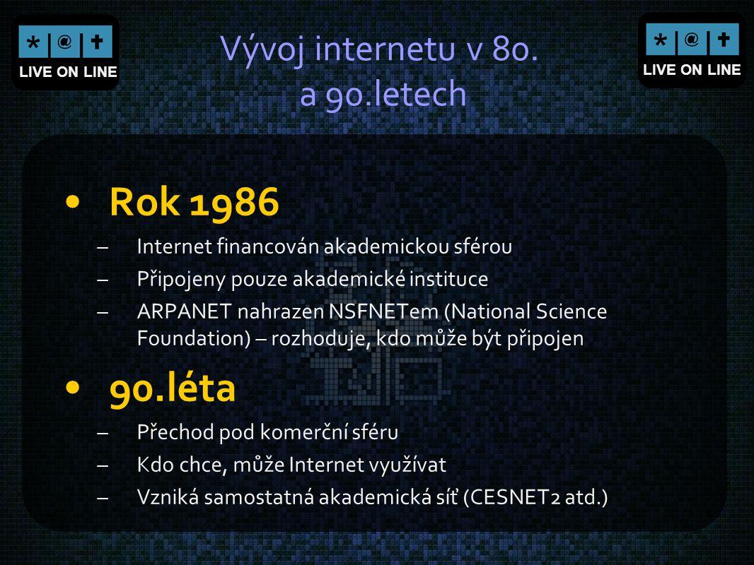 Vývoj internetu v 80. a 90.letech