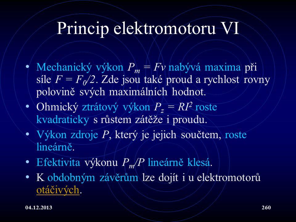 Princip elektromotoru VI