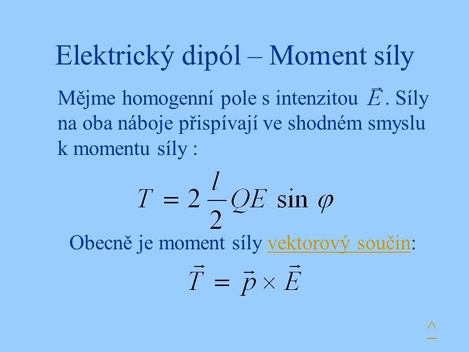 Elektrický dipól – Moment síly