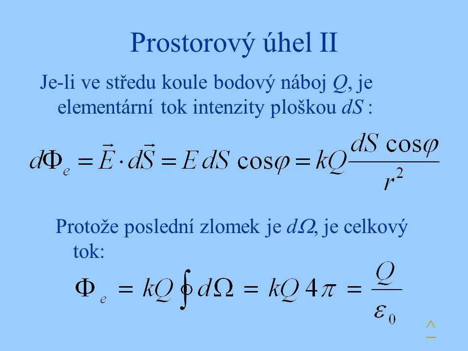 Prostorový úhel II Je-li ve středu koule bodový náboj Q, je elementární tok intenzity ploškou dS : Protože poslední zlomek je d, je celkový tok: