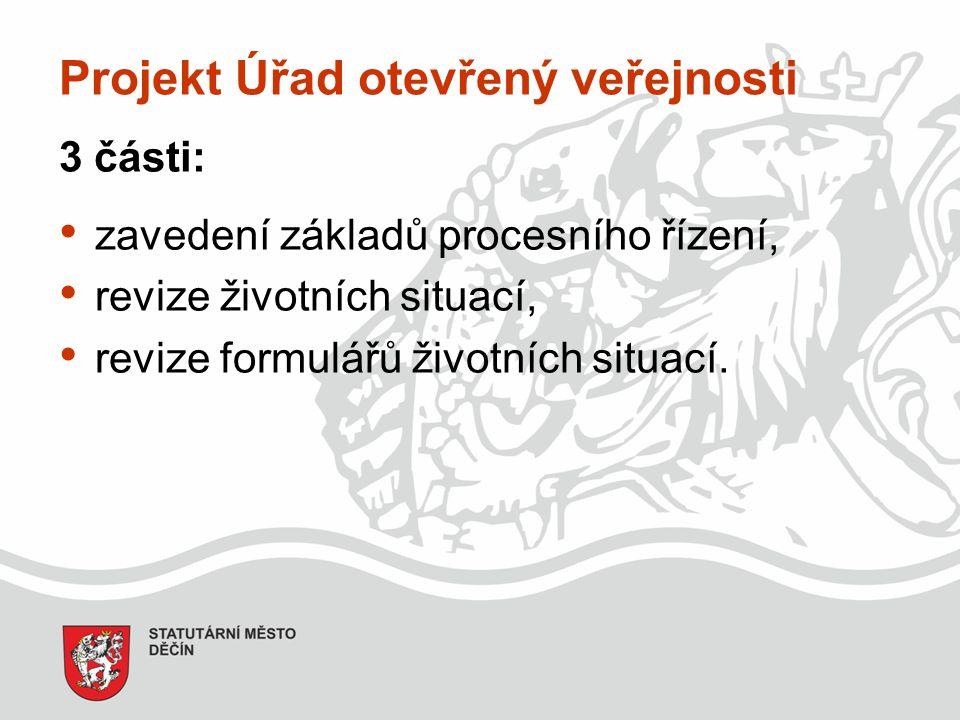 Projekt Úřad otevřený veřejnosti