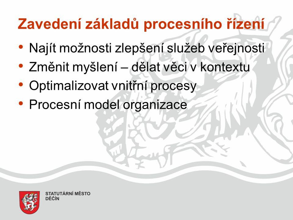 Zavedení základů procesního řízení