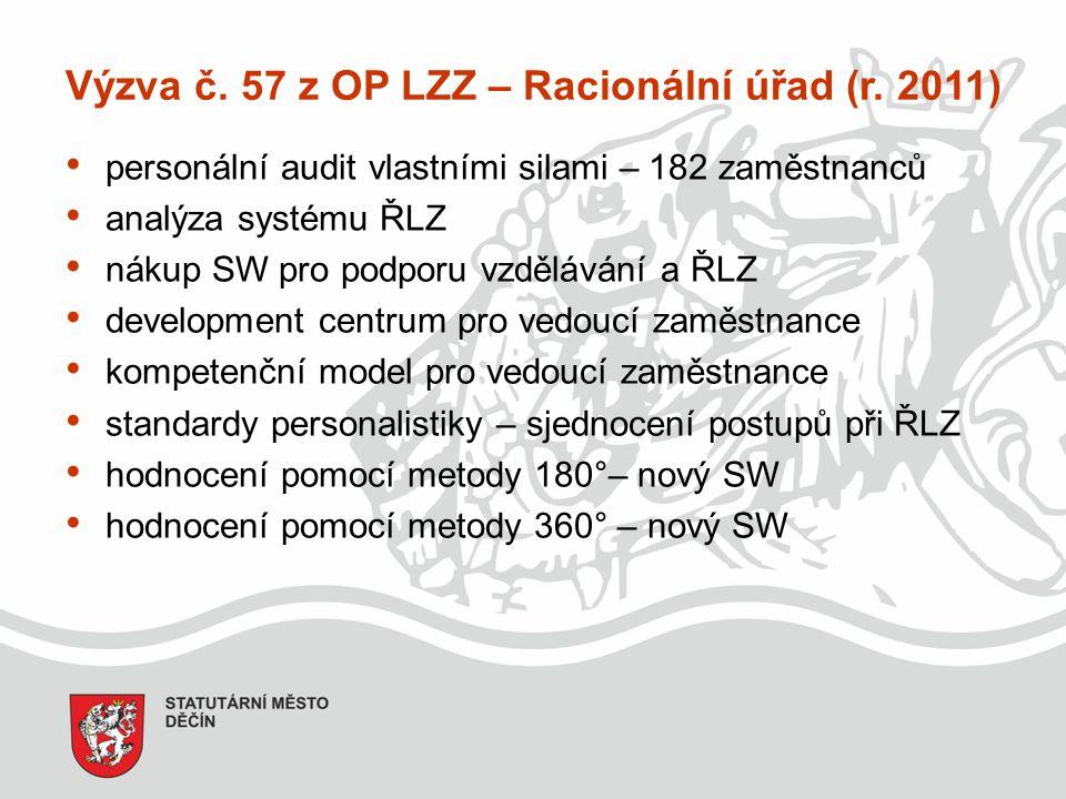 Výzva č. 57 z OP LZZ – Racionální úřad (r. 2011)