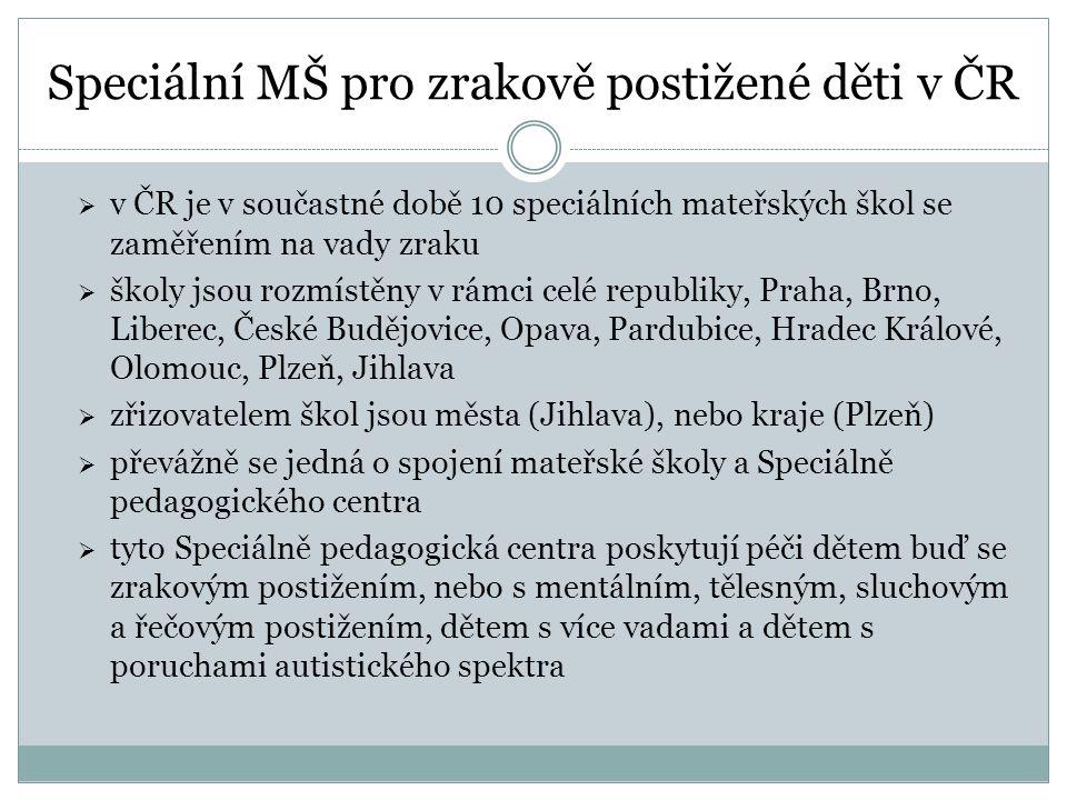 Speciální MŠ pro zrakově postižené děti v ČR