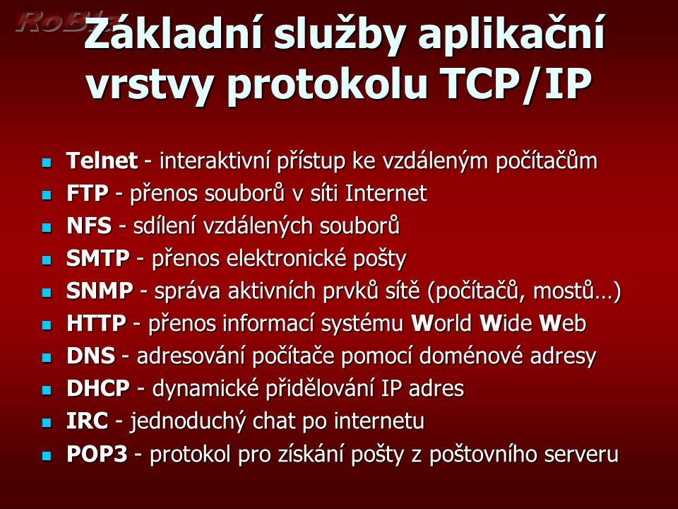 Základní služby aplikační vrstvy protokolu TCP/IP