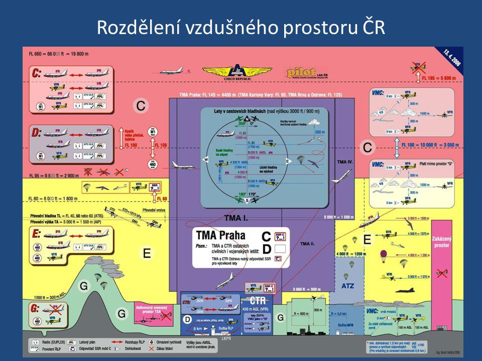 Rozdělení vzdušného prostoru ČR
