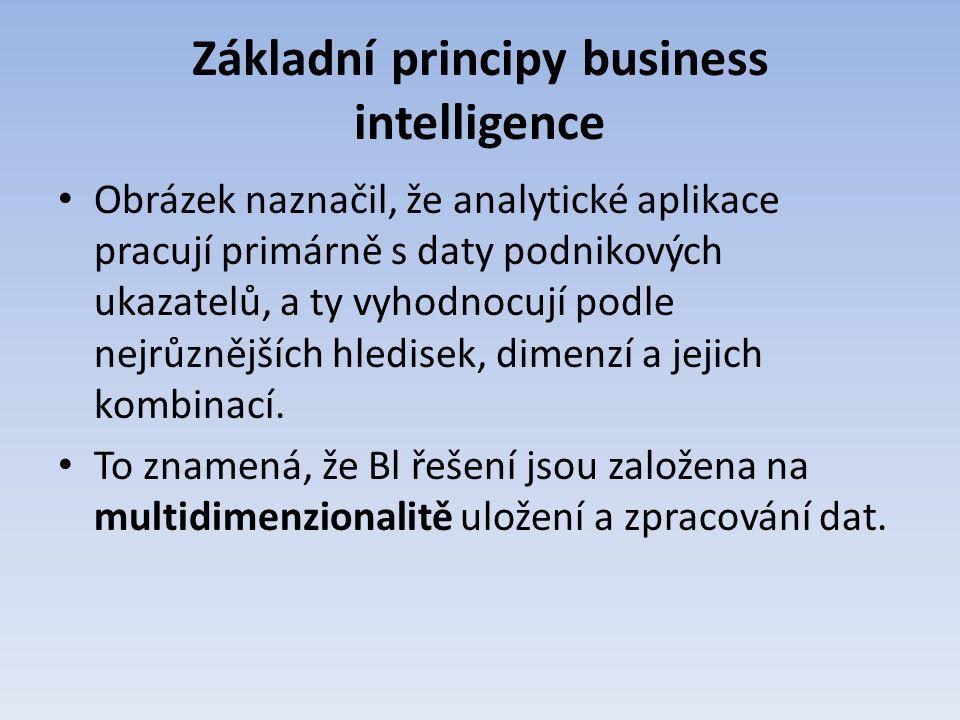 Základní principy business intelligence