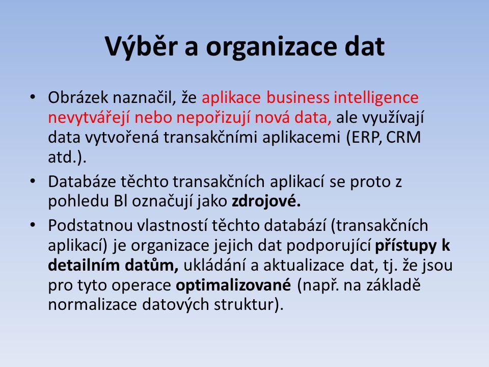 Výběr a organizace dat