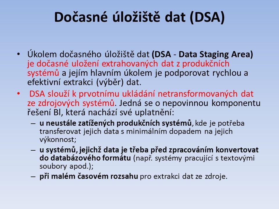 Dočasné úložiště dat (DSA)