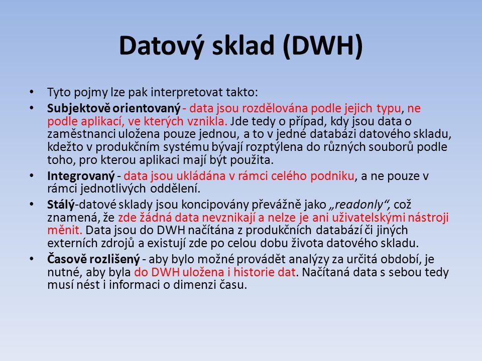 Datový sklad (DWH) Tyto pojmy lze pak interpretovat takto: