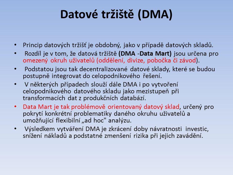 Datové tržiště (DMA) Princip datových tržišť je obdobný, jako v případě datových skladů.