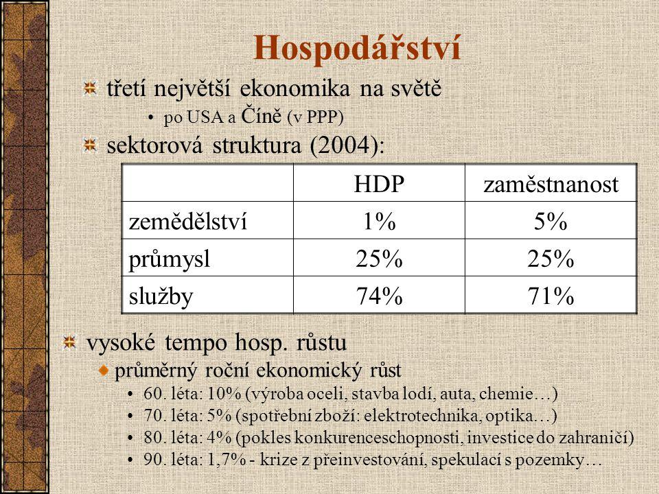 Hospodářství třetí největší ekonomika na světě