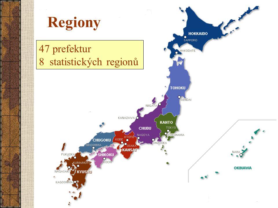 Regiony 47 prefektur 8 statistických regionů