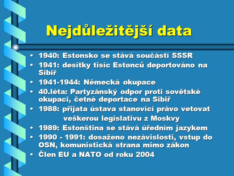 Nejdůležitější data 1940: Estonsko se stává součástí SSSR
