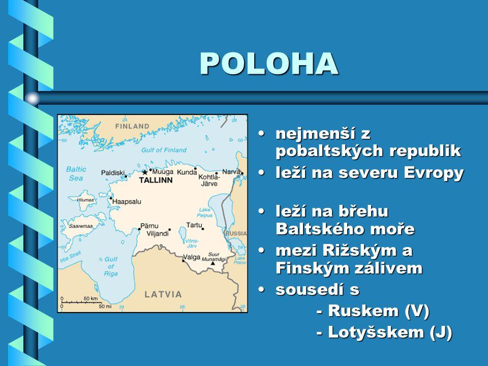 POLOHA nejmenší z pobaltských republik leží na severu Evropy