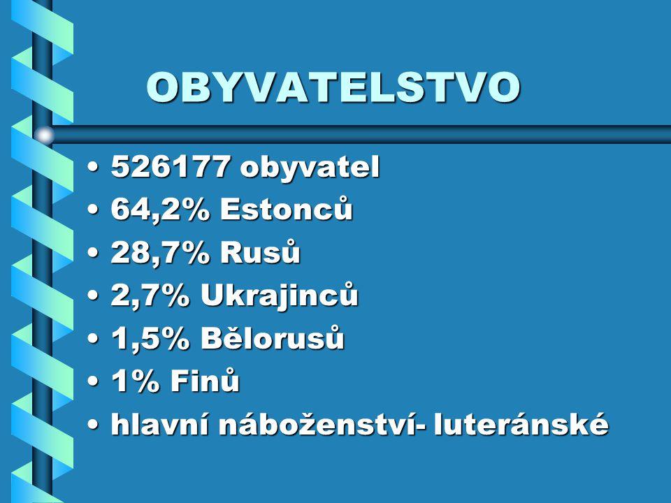 OBYVATELSTVO 526177 obyvatel 64,2% Estonců 28,7% Rusů 2,7% Ukrajinců
