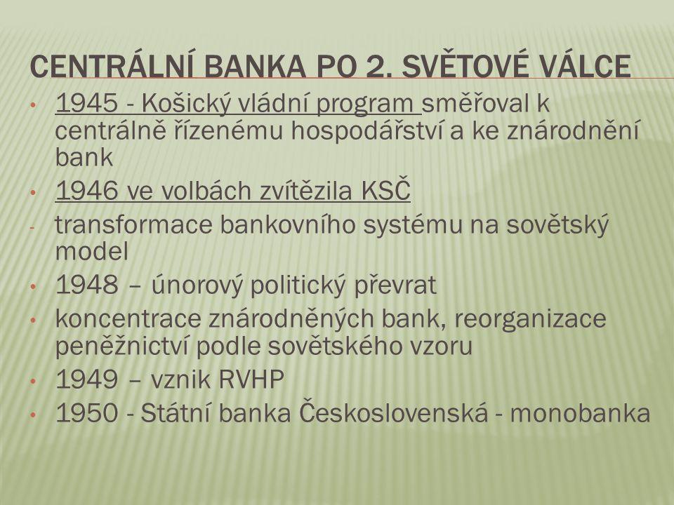 Centrální banka po 2. světové válce