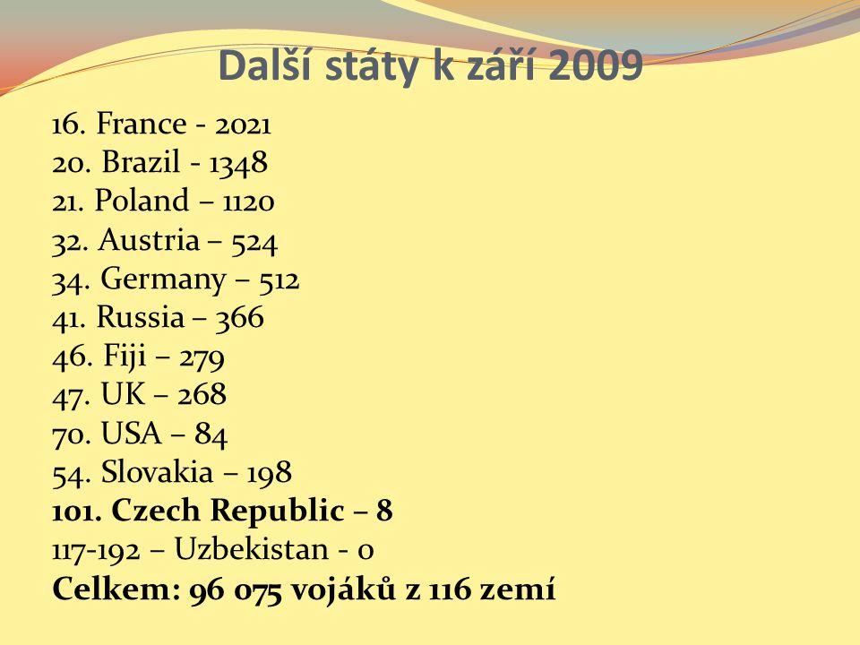 Další státy k září 2009 Celkem: 96 075 vojáků z 116 zemí