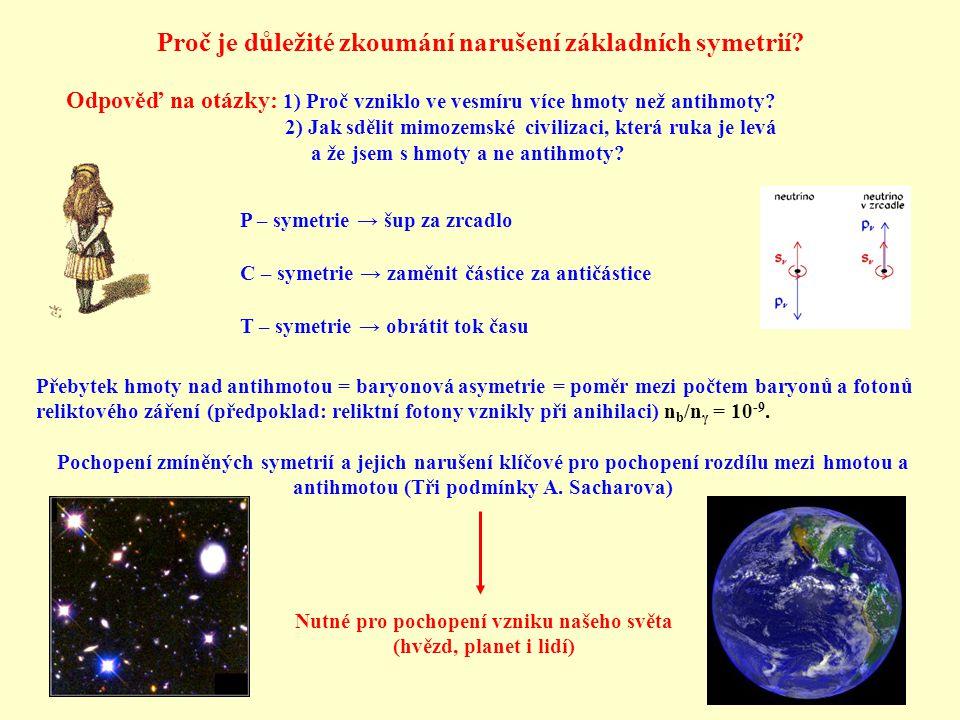 Nutné pro pochopení vzniku našeho světa (hvězd, planet i lidí)