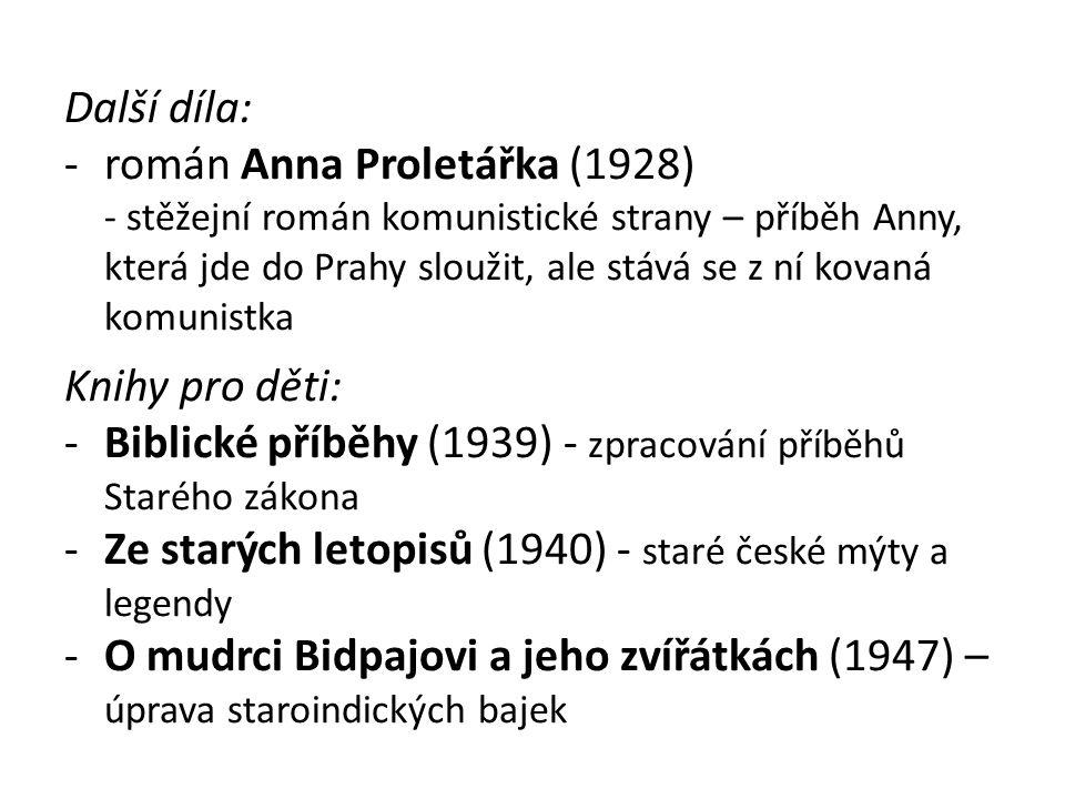 román Anna Proletářka (1928)