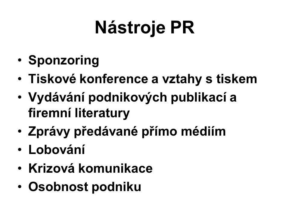 Nástroje PR Sponzoring Tiskové konference a vztahy s tiskem
