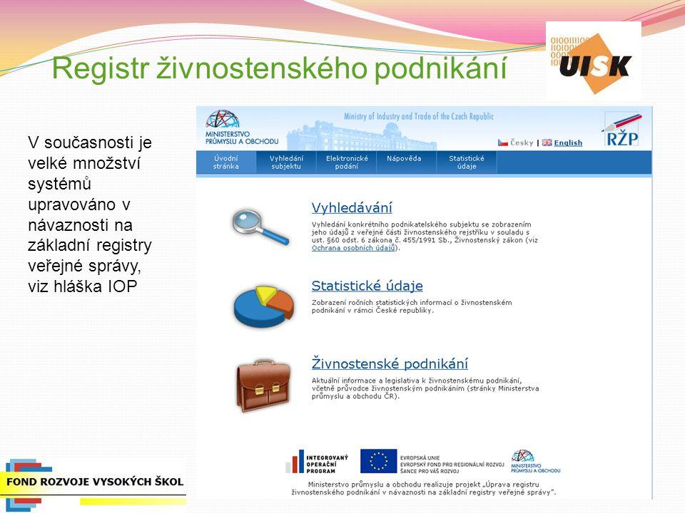 Registr živnostenského podnikání