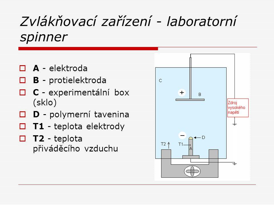 Zvlákňovací zařízení - laboratorní spinner