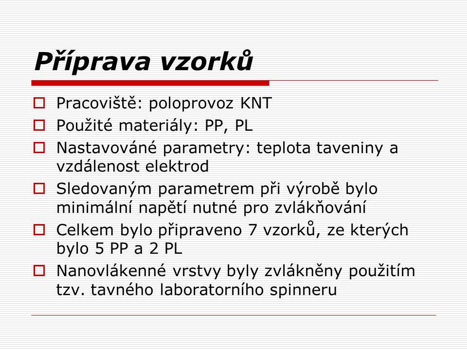 Příprava vzorků Pracoviště: poloprovoz KNT Použité materiály: PP, PL