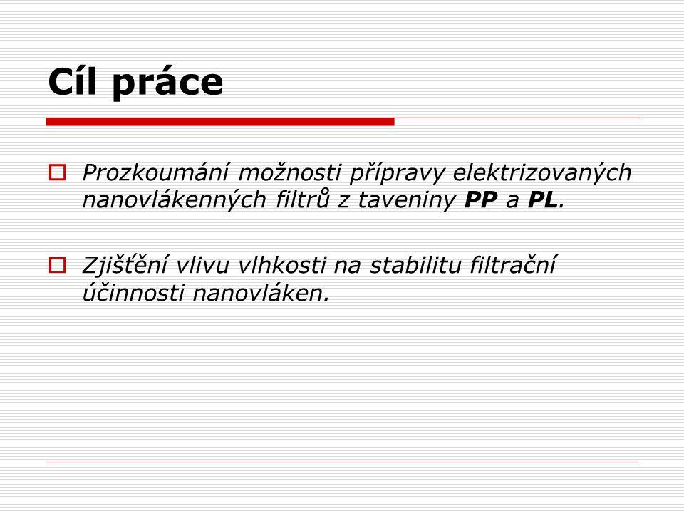 Cíl práce Prozkoumání možnosti přípravy elektrizovaných nanovlákenných filtrů z taveniny PP a PL.