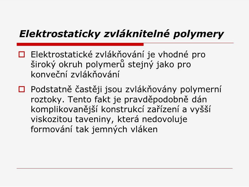 Elektrostaticky zvláknitelné polymery