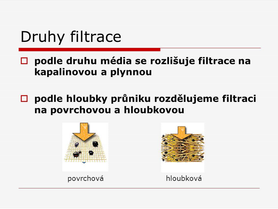 Druhy filtrace podle druhu média se rozlišuje filtrace na kapalinovou a plynnou.