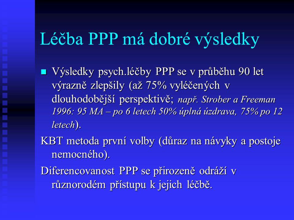 Léčba PPP má dobré výsledky