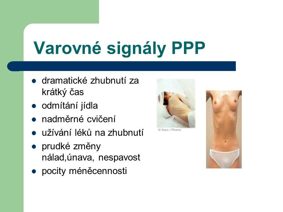 Varovné signály PPP dramatické zhubnutí za krátký čas odmítání jídla
