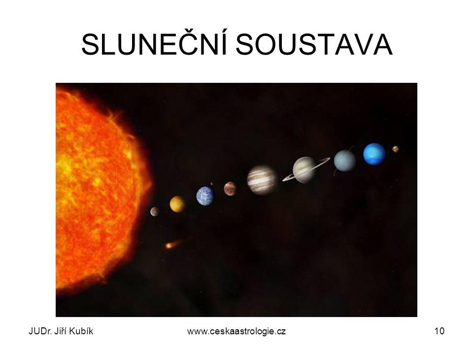 SLUNEČNÍ SOUSTAVA JUDr. Jiří Kubík www.ceskaastrologie.cz