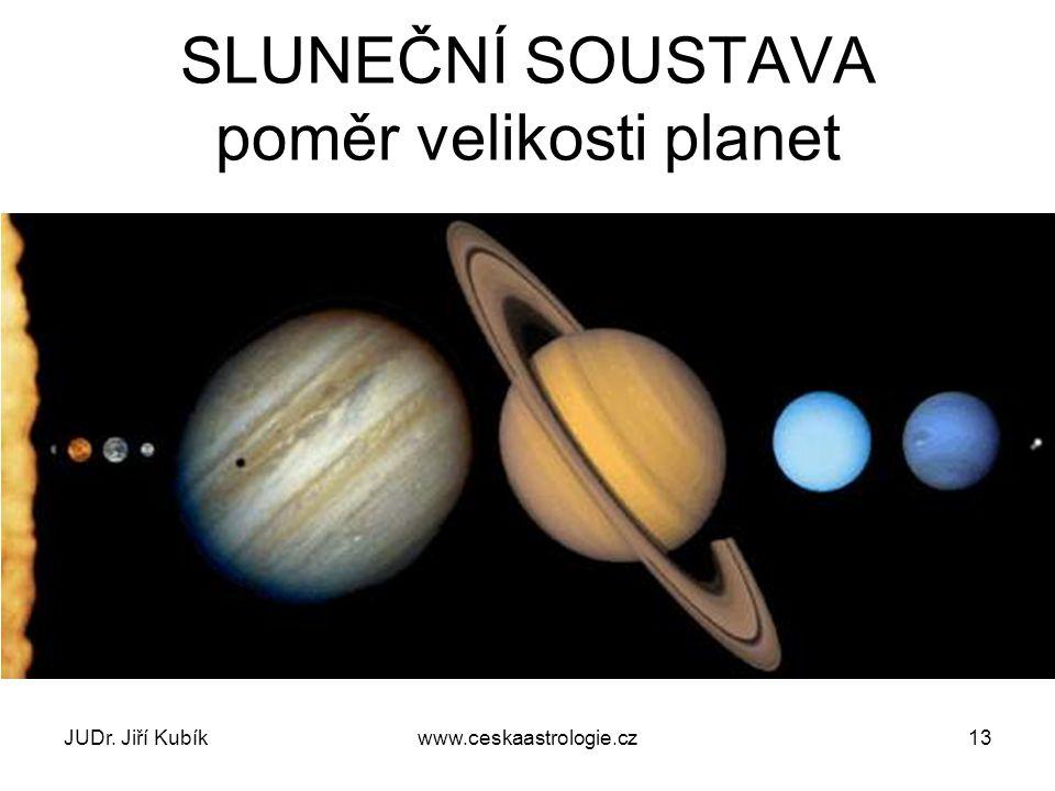 SLUNEČNÍ SOUSTAVA poměr velikosti planet