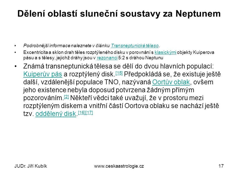 Dělení oblastí sluneční soustavy za Neptunem