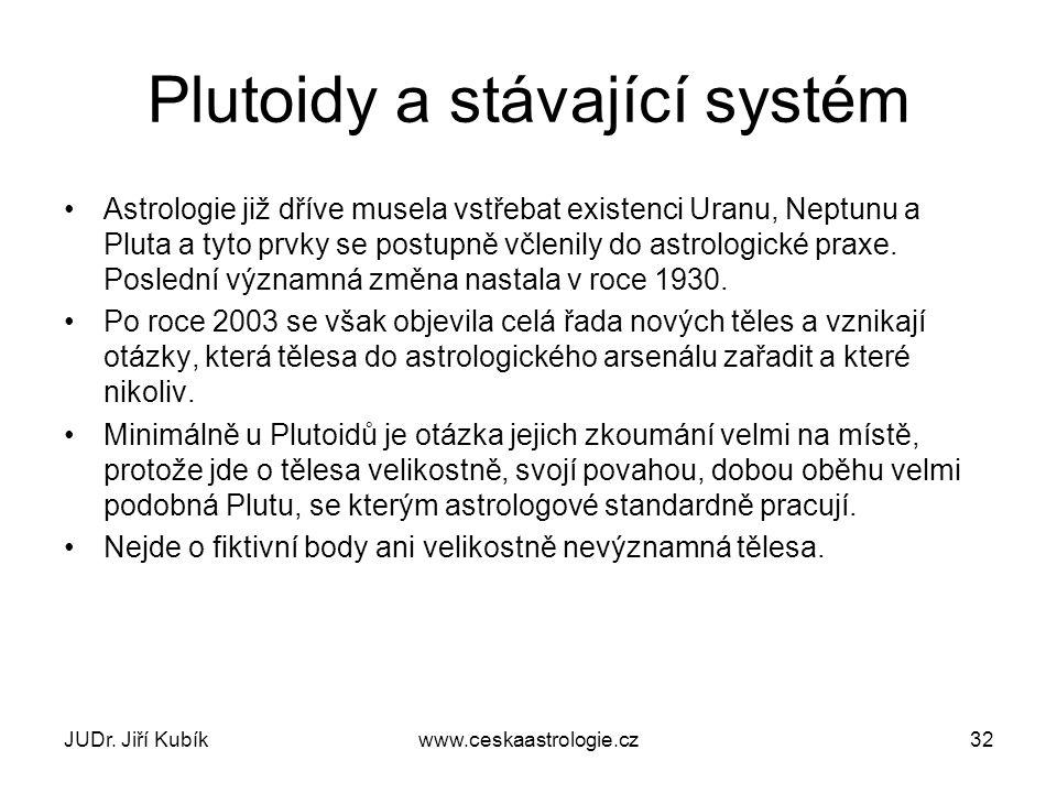 Plutoidy a stávající systém
